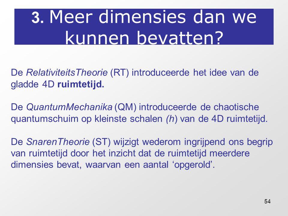 54 3. Meer dimensies dan we kunnen bevatten? De RelativiteitsTheorie (RT) introduceerde het idee van de gladde 4D ruimtetijd. De QuantumMechanika (QM)