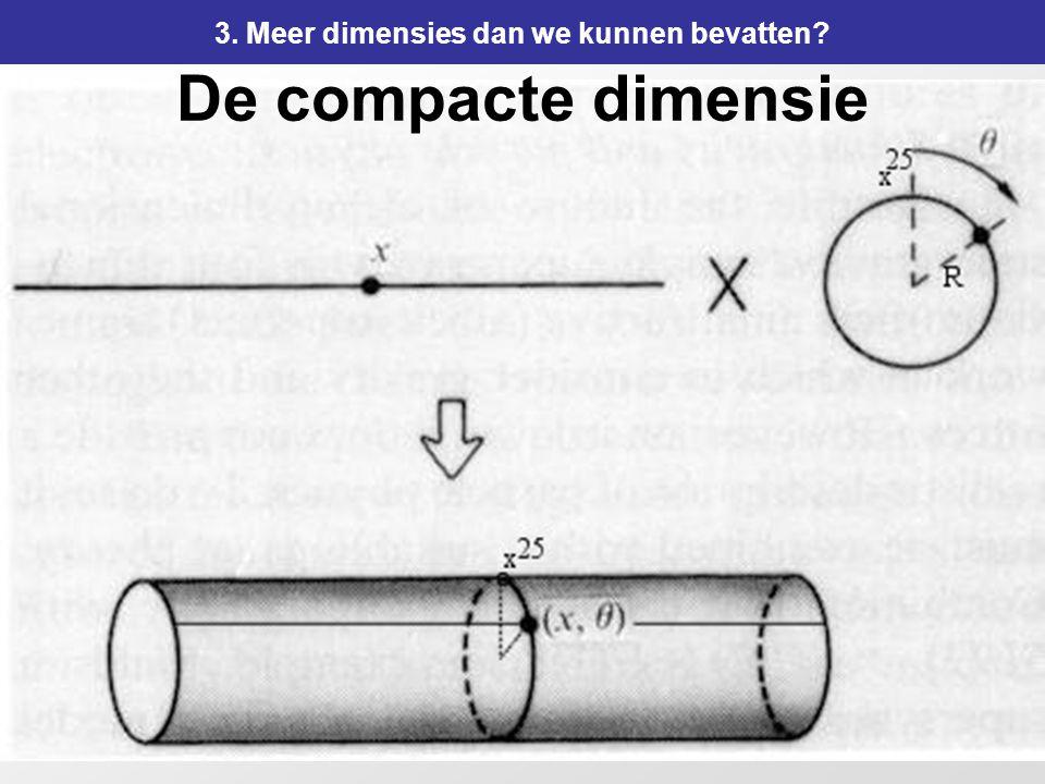 58 P 192 3. Meer dimensies dan we kunnen bevatten? De compacte dimensie