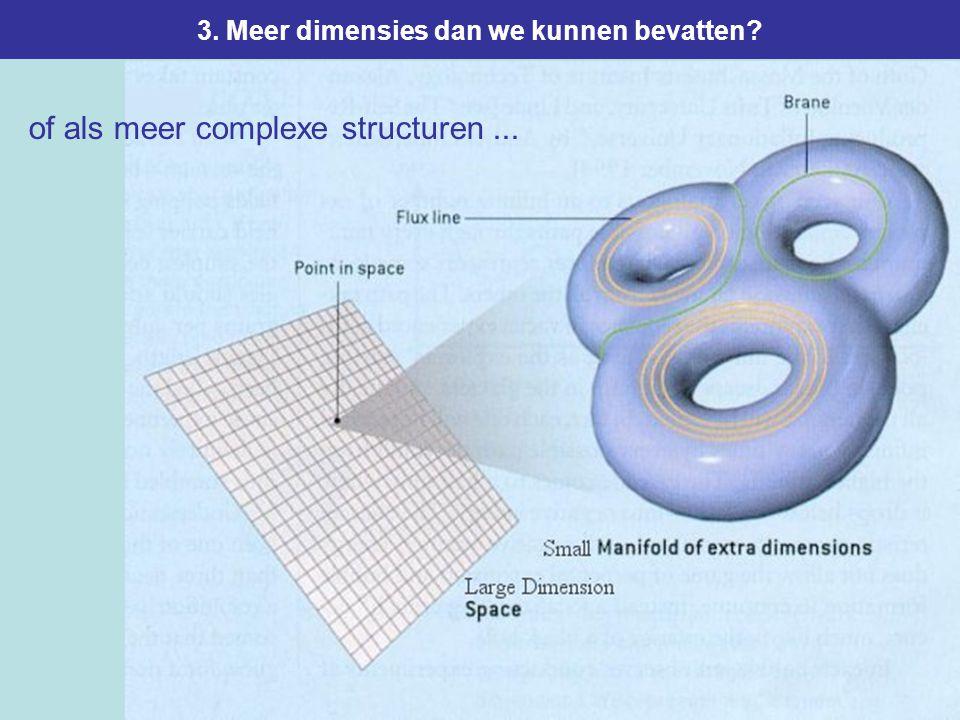 66 3. Meer dimensies dan we kunnen bevatten? of als meer complexe structuren...