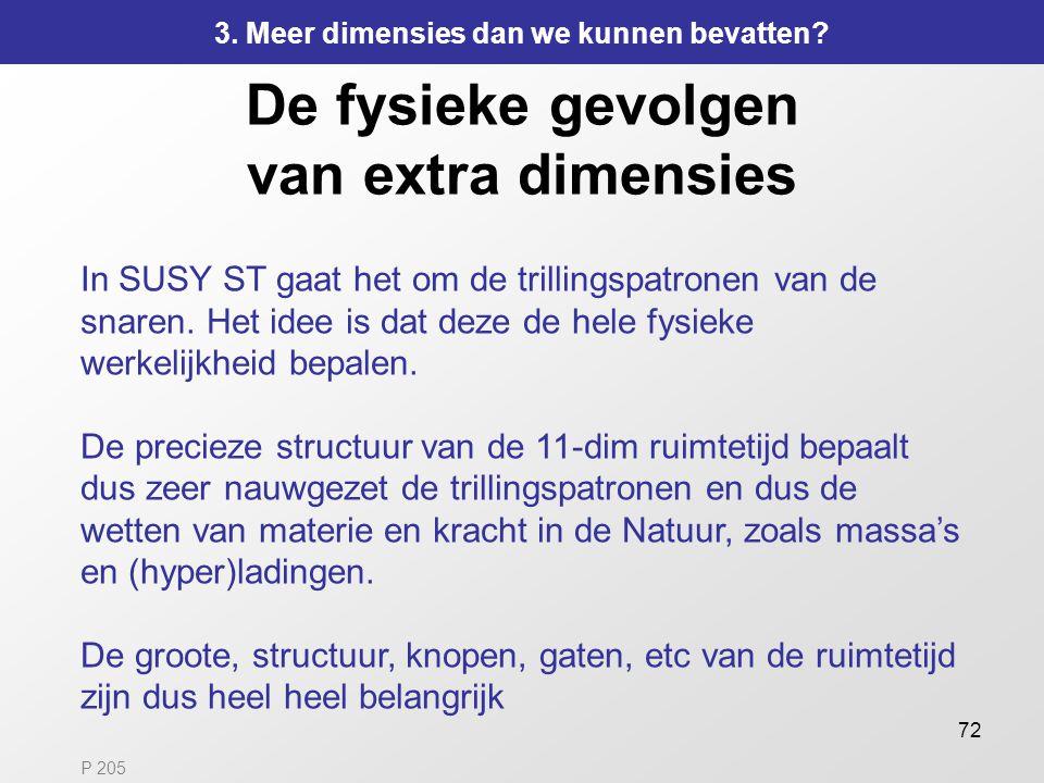 72 De fysieke gevolgen van extra dimensies In SUSY ST gaat het om de trillingspatronen van de snaren. Het idee is dat deze de hele fysieke werkelijkhe