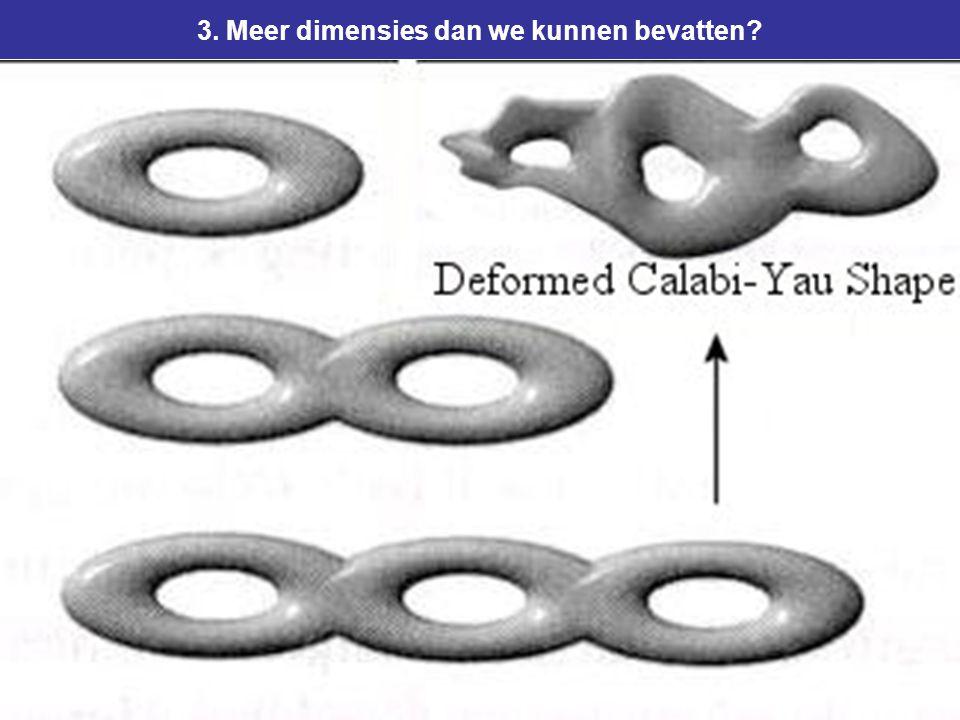 75 3. Meer dimensies dan we kunnen bevatten?