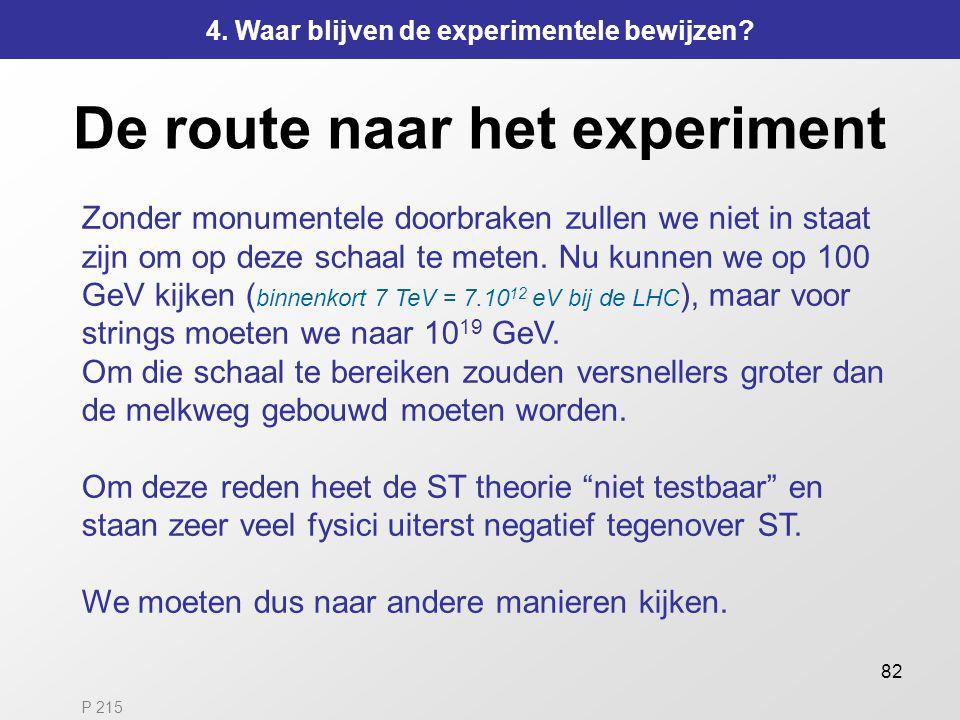 82 De route naar het experiment Zonder monumentele doorbraken zullen we niet in staat zijn om op deze schaal te meten. Nu kunnen we op 100 GeV kijken