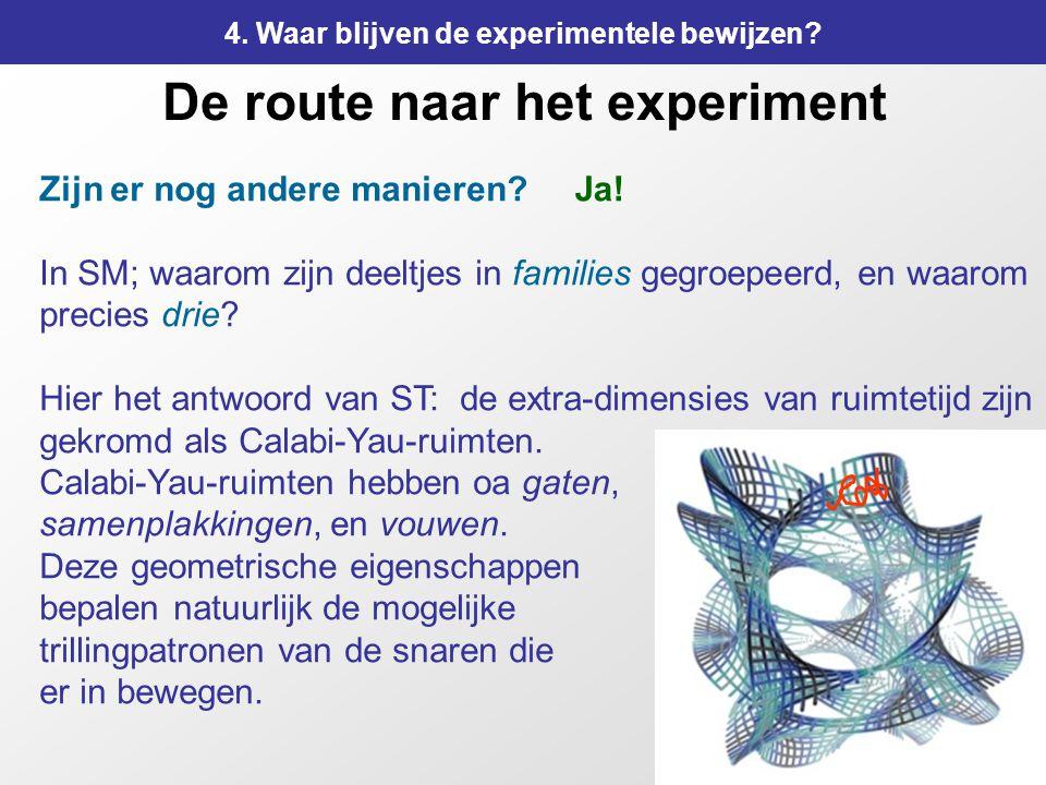 83 De route naar het experiment Zijn er nog andere manieren? In SM; waarom zijn deeltjes in families gegroepeerd, en waarom precies drie? Hier het ant