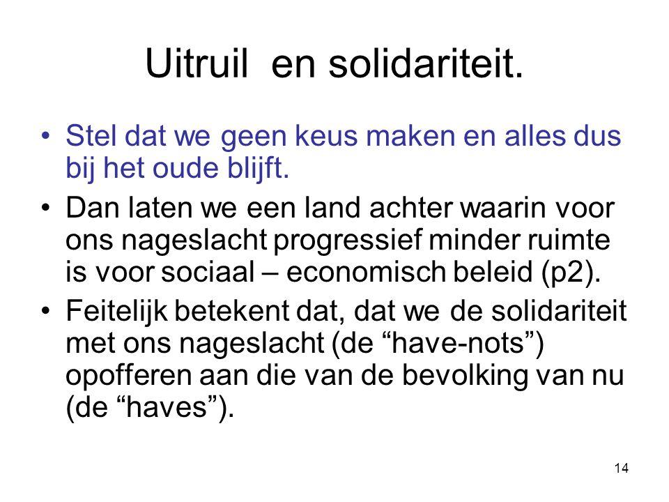 14 Uitruil en solidariteit. Stel dat we geen keus maken en alles dus bij het oude blijft. Dan laten we een land achter waarin voor ons nageslacht prog
