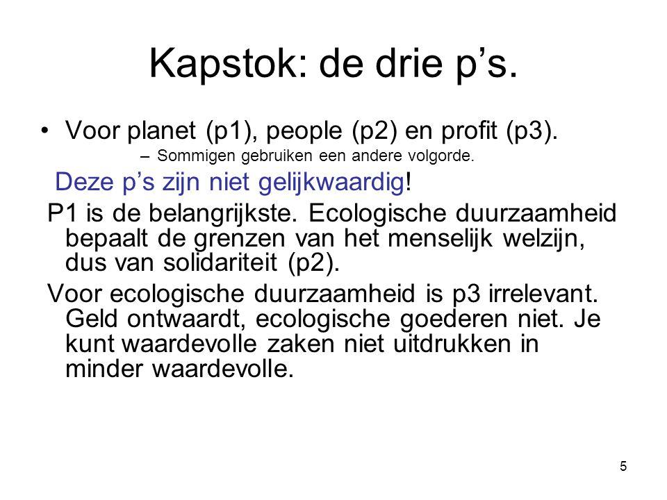 5 Kapstok: de drie p's. Voor planet (p1), people (p2) en profit (p3). –Sommigen gebruiken een andere volgorde. Deze p's zijn niet gelijkwaardig! P1 is