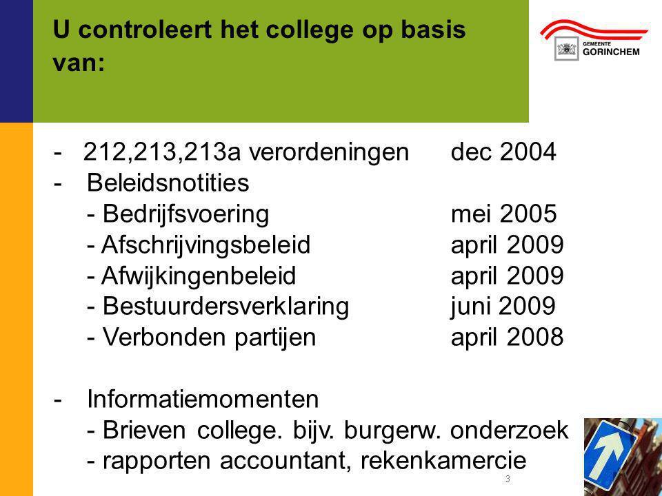 U controleert het college op basis van: - 212,213,213a verordeningen dec 2004 -Beleidsnotities - Bedrijfsvoeringmei 2005 - Afschrijvingsbeleidapril 2009 - Afwijkingenbeleidapril 2009 - Bestuurdersverklaringjuni 2009 - Verbonden partijenapril 2008 -Informatiemomenten - Brieven college.