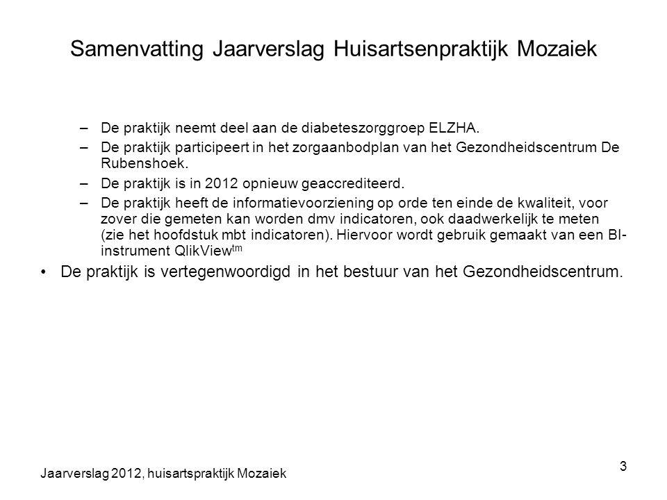 Jaarverslag 2012, huisartspraktijk Mozaiek 3 Samenvatting Jaarverslag Huisartsenpraktijk Mozaiek –De praktijk neemt deel aan de diabeteszorggroep ELZH