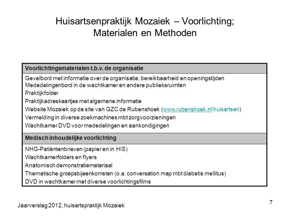 Jaarverslag 2012, huisartspraktijk Mozaiek 7 Huisartsenpraktijk Mozaiek – Voorlichting; Materialen en Methoden Voorlichtingsmaterialen t.b.v. de organ