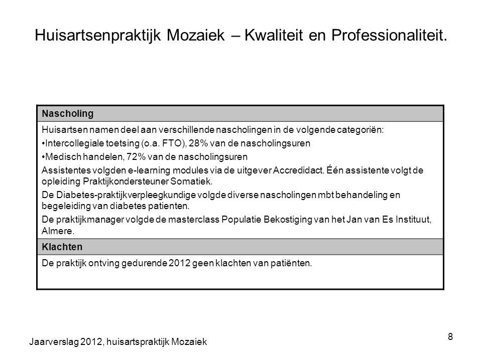 Jaarverslag 2012, huisartspraktijk Mozaiek 8 Huisartsenpraktijk Mozaiek – Kwaliteit en Professionaliteit. Nascholing Huisartsen namen deel aan verschi