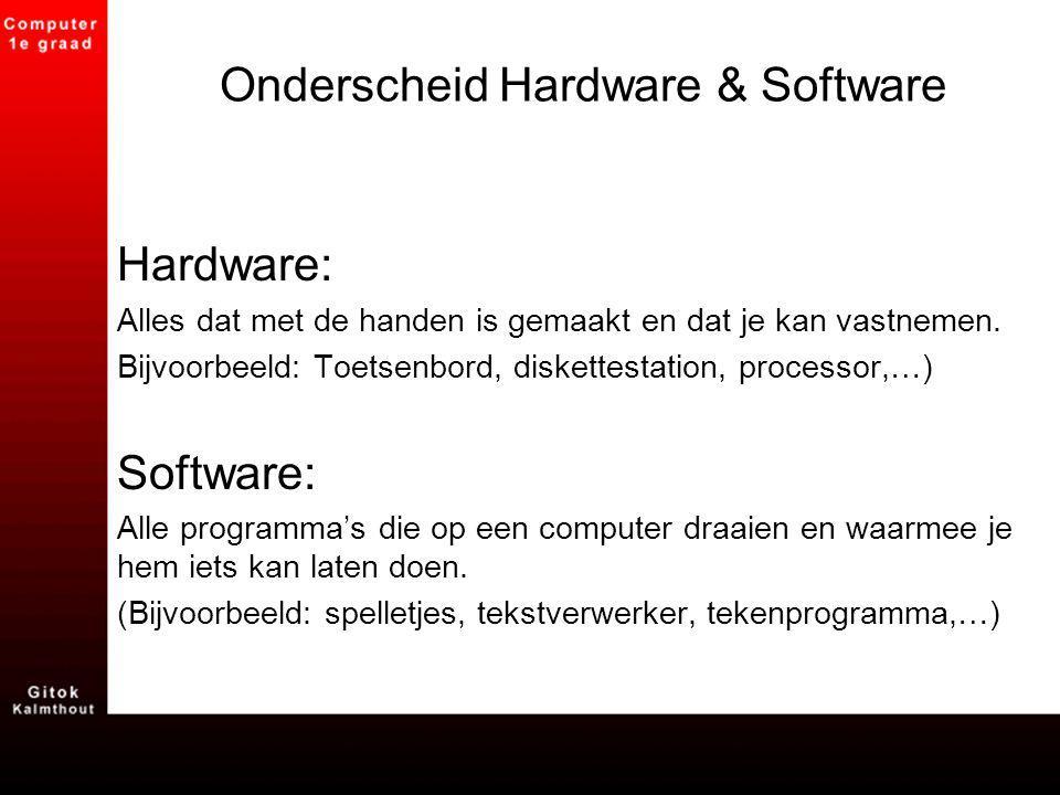 Onderscheid Hardware & Software Hardware: Alles dat met de handen is gemaakt en dat je kan vastnemen. Bijvoorbeeld: Toetsenbord, diskettestation, proc