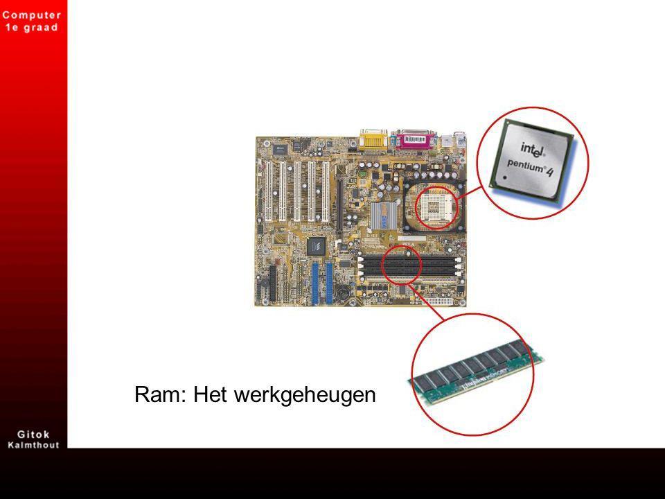 Ram: Het werkgeheugen