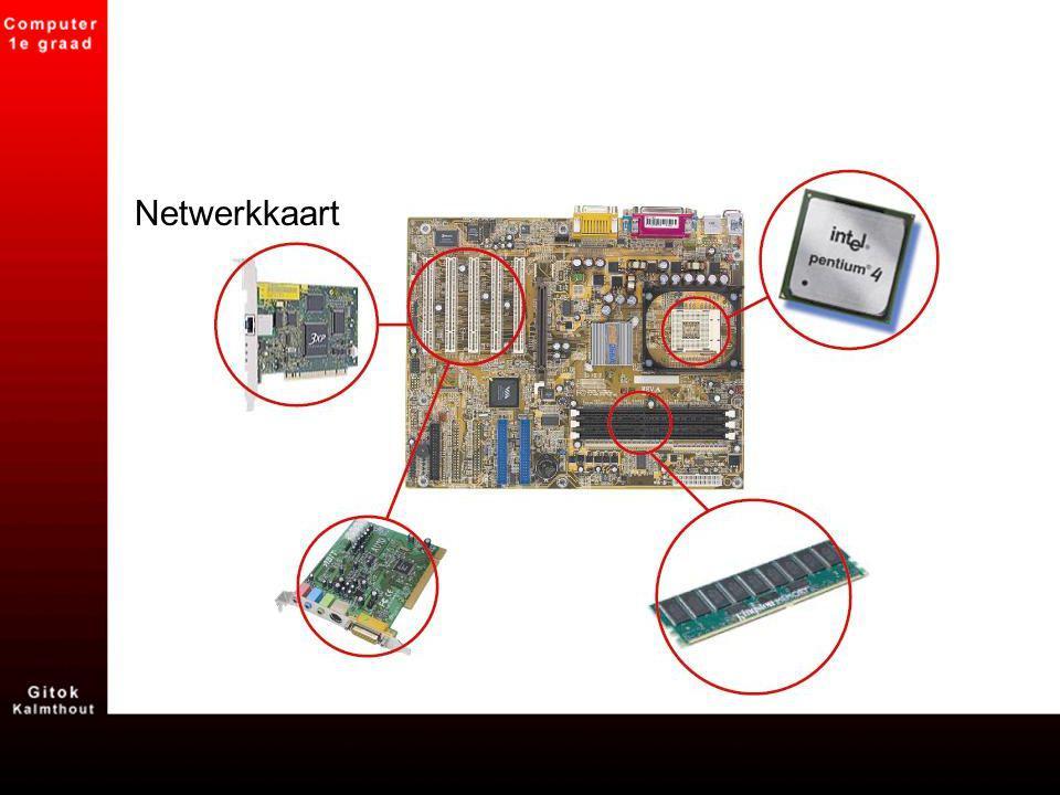 Netwerkkaart