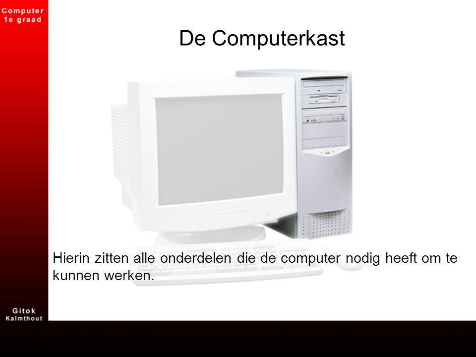 De Computerkast Hierin zitten alle onderdelen die de computer nodig heeft om te kunnen werken.