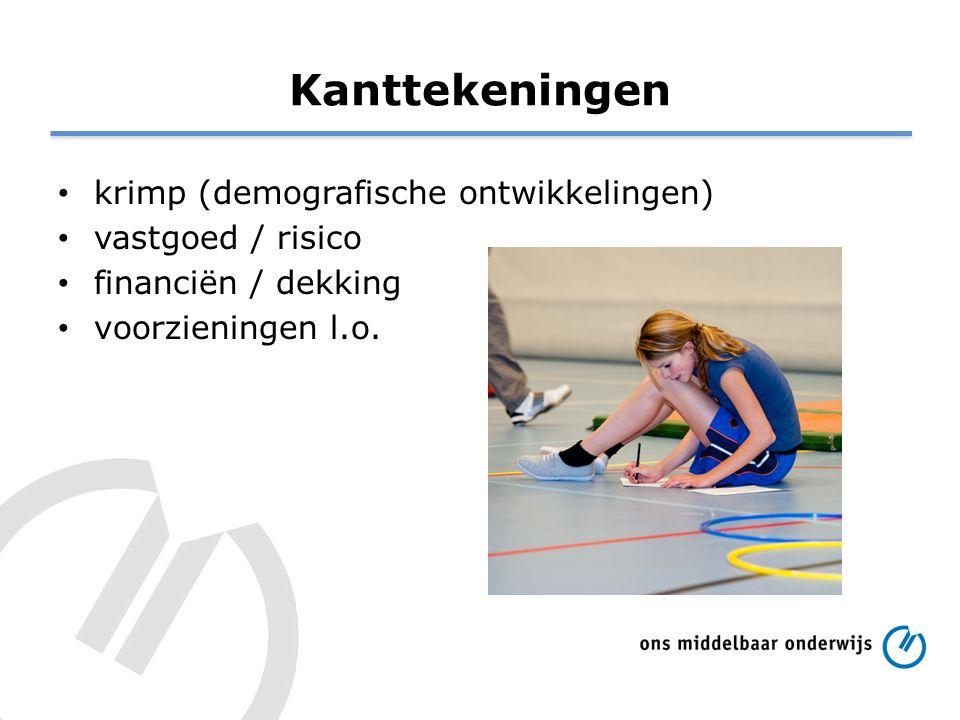 Kanttekeningen krimp (demografische ontwikkelingen) vastgoed / risico financiën / dekking voorzieningen l.o.