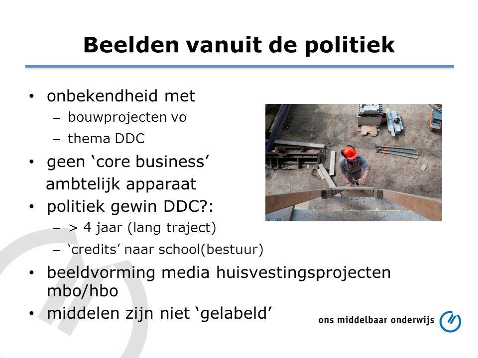 Beelden vanuit de politiek onbekendheid met – bouwprojecten vo – thema DDC geen 'core business' ambtelijk apparaat politiek gewin DDC?: – > 4 jaar (la