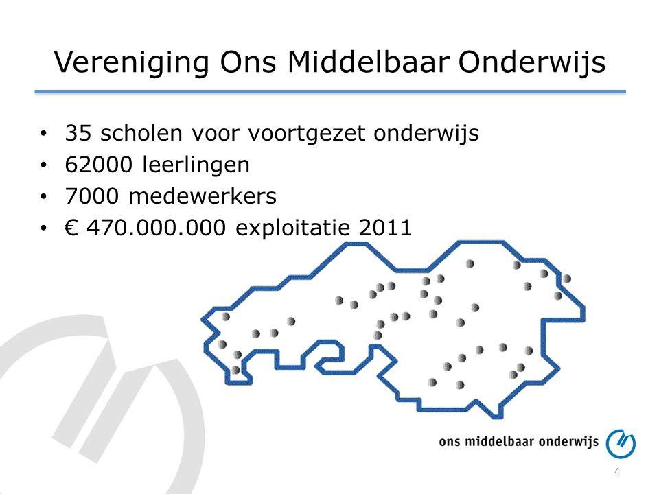 Vereniging Ons Middelbaar Onderwijs 35 scholen voor voortgezet onderwijs 62000 leerlingen 7000 medewerkers € 470.000.000 exploitatie 2011 4
