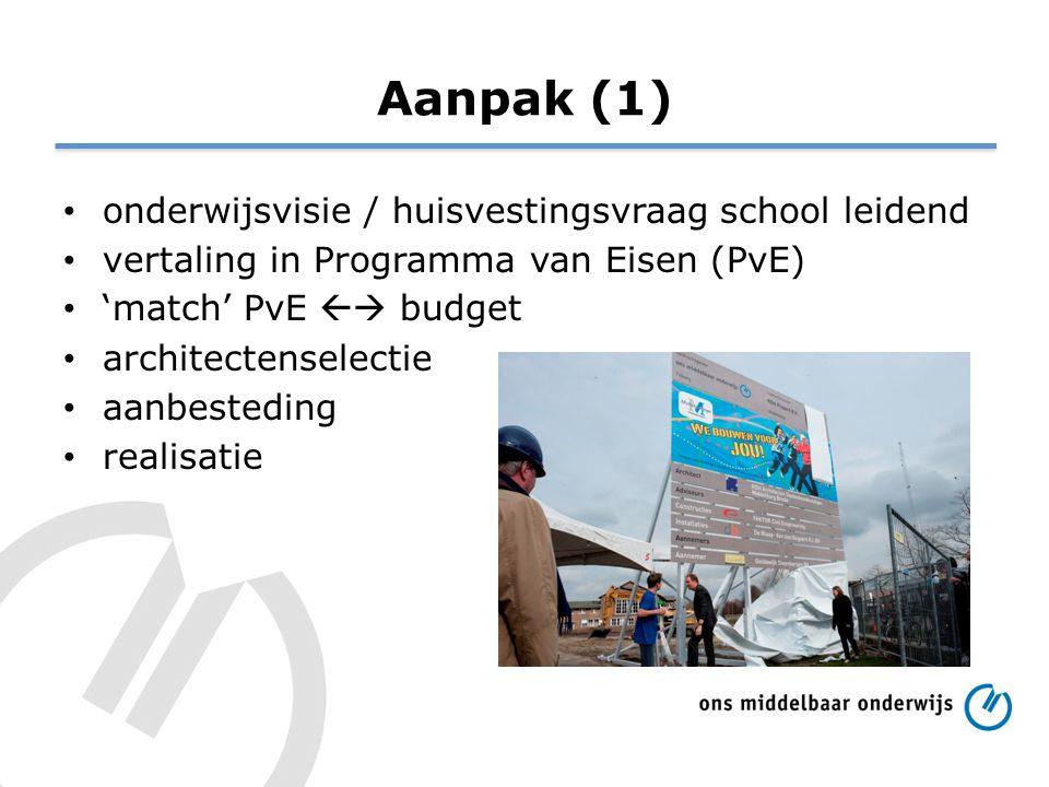 Aanpak (1) onderwijsvisie / huisvestingsvraag school leidend vertaling in Programma van Eisen (PvE) 'match' PvE  budget architectenselectie aanbeste
