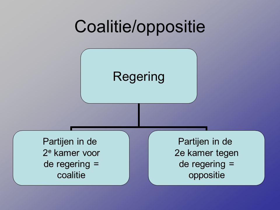 Coalitie/oppositie Regering Partijen in de 2 e kamer voor de regering = coalitie Partijen in de 2e kamer tegen de regering = oppositie