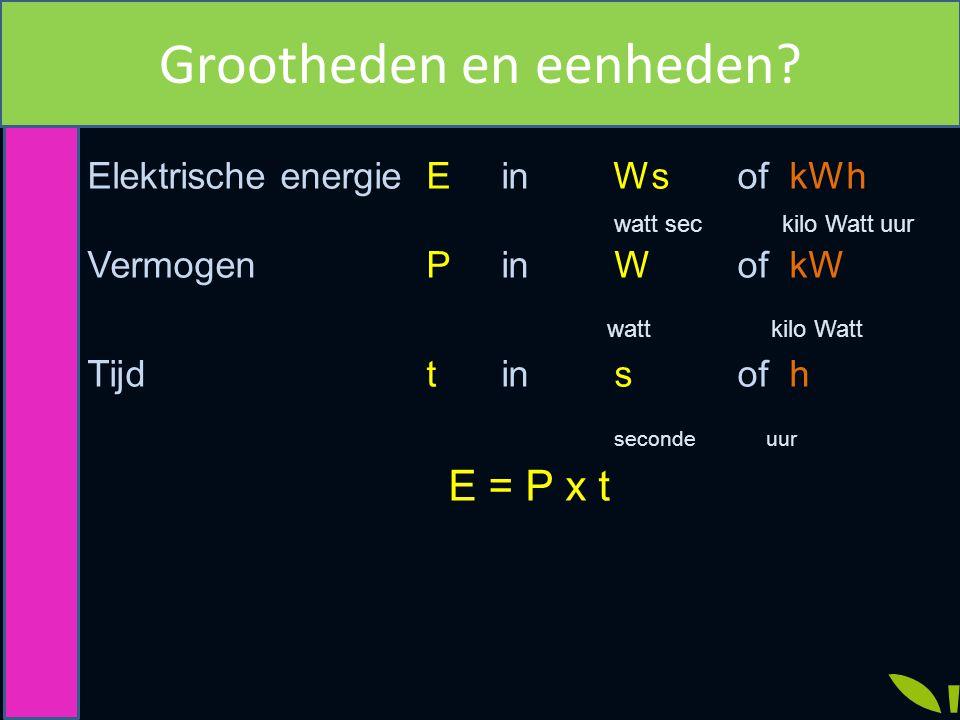 Elektrische energieE in Ws of kWh watt sec kilo Watt uur VermogenP in Wof kW watt kilo Watt Tijdtin sof h seconde uur E = P x t Grootheden en eenheden?