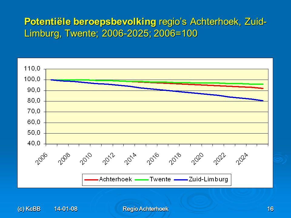 (c) KcBB 14-01-08Regio Achterhoek16 (c) KcBB 14-01-08 Regio Achterhoek 16 Potentiële beroepsbevolking regio's Achterhoek, Zuid- Limburg, Twente; 2006-