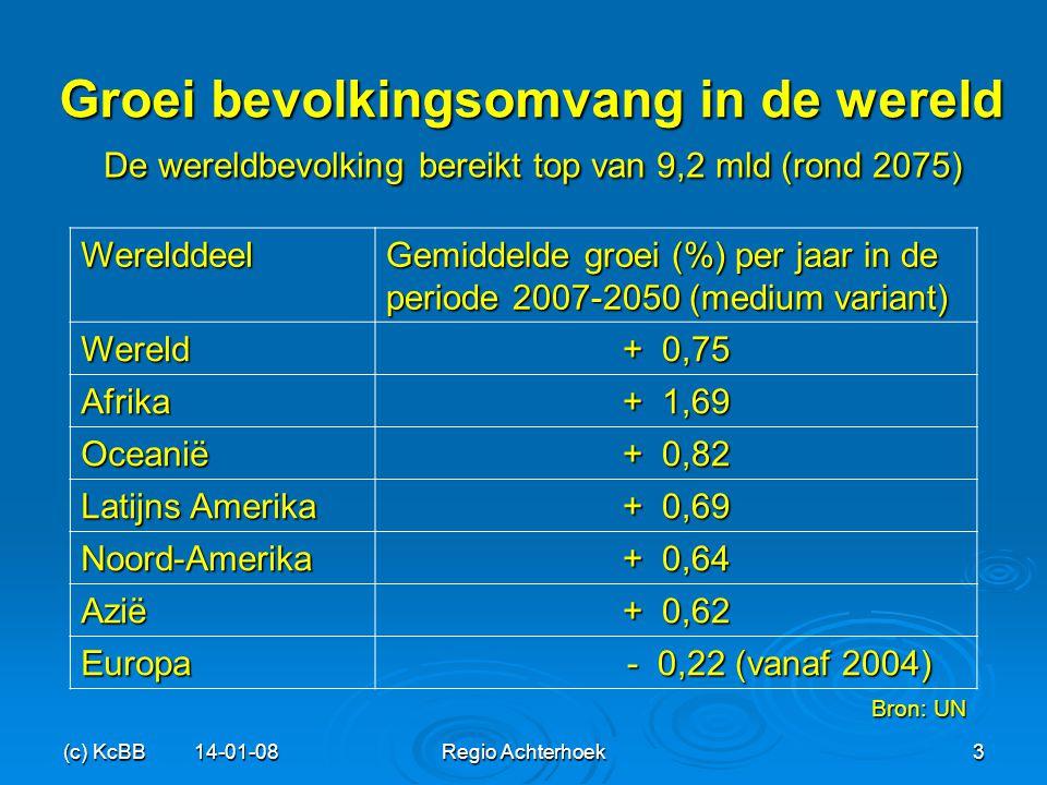 (c) KcBB 14-01-08Regio Achterhoek3 Groei bevolkingsomvang in de wereld De wereldbevolking bereikt top van 9,2 mld (rond 2075) Werelddeel Gemiddelde gr