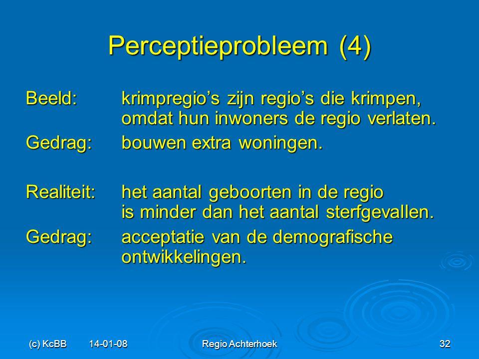 (c) KcBB 14-01-08Regio Achterhoek32 Perceptieprobleem (4) Beeld:krimpregio's zijn regio's die krimpen, omdat hun inwoners de regio verlaten. Gedrag:bo