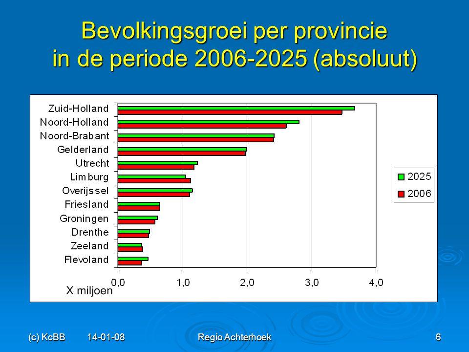 (c) KcBB 14-01-08Regio Achterhoek6 Bevolkingsgroei per provincie in de periode 2006-2025 (absoluut)