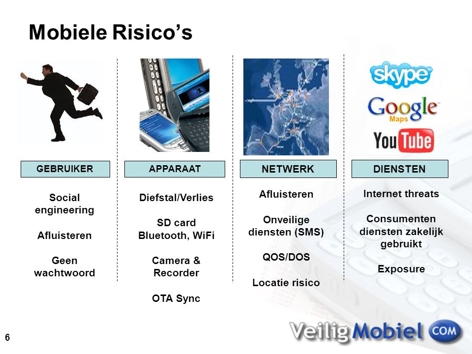 6 Mobiele Risico's Social engineering Afluisteren Geen wachtwoord Diefstal/Verlies SD card Bluetooth, WiFi Camera & Recorder OTA Sync Afluisteren Onve