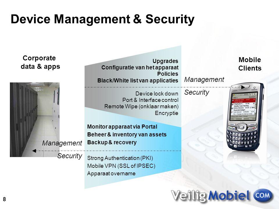 9 Gradaties in mobiele beveiliging Beveiligde toegang VPN obv IPSec en L2Sec PKI Certificaten Policies en beheer Port control Black- Whitelist applicaties Device security Encryptie PIM/SD card Intelligente toegangsbeveiliging Remote wipe/device lock De gebruiker staat voorop!!