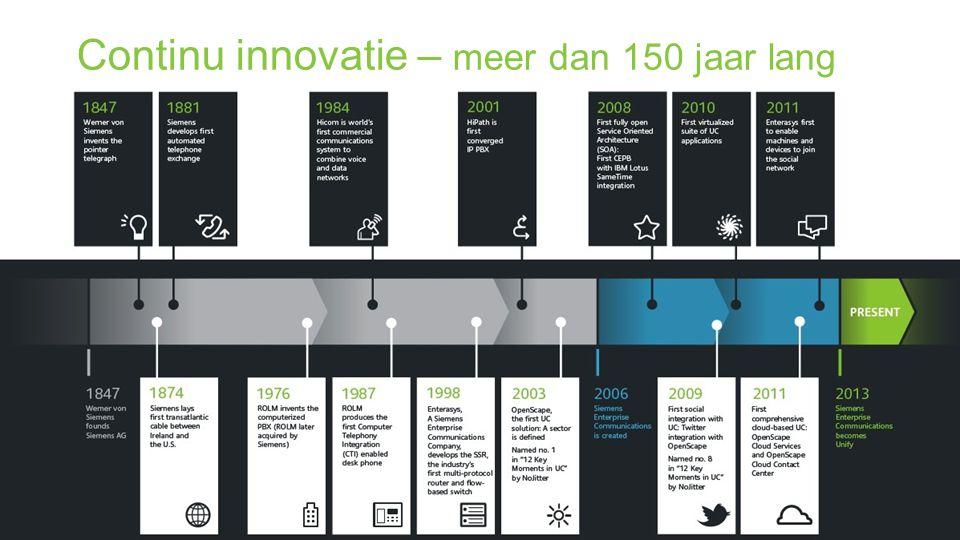 Continu innovatie – meer dan 150 jaar lang 13