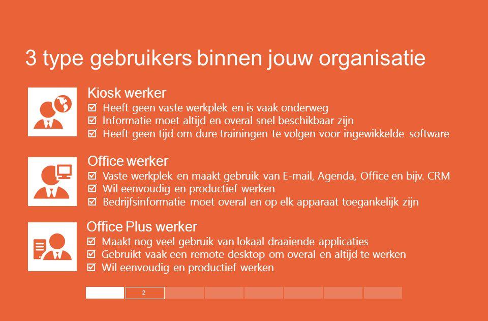 2 3 type gebruikers binnen jouw organisatie Kiosk werker  Heeft geen vaste werkplek en is vaak onderweg  Informatie moet altijd en overal snel besch