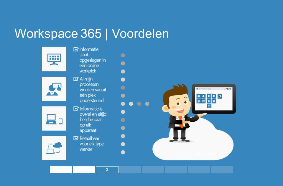3 Workspace 365 | Voordelen