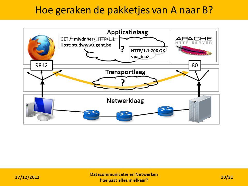 17/12/2012 Datacommunicatie en Netwerken hoe past alles in elkaar? 10/31 Hoe geraken de pakketjes van A naar B? Applicatie Transport Netwerk Link Fysi