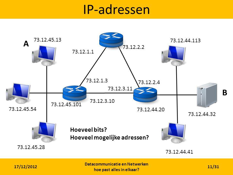 17/12/2012 Datacommunicatie en Netwerken hoe past alles in elkaar? 11/31 IP-adressen A B 73.12.45.101 73.12.45.28 73.12.45.54 73.12.45.13 73.12.1.3 73