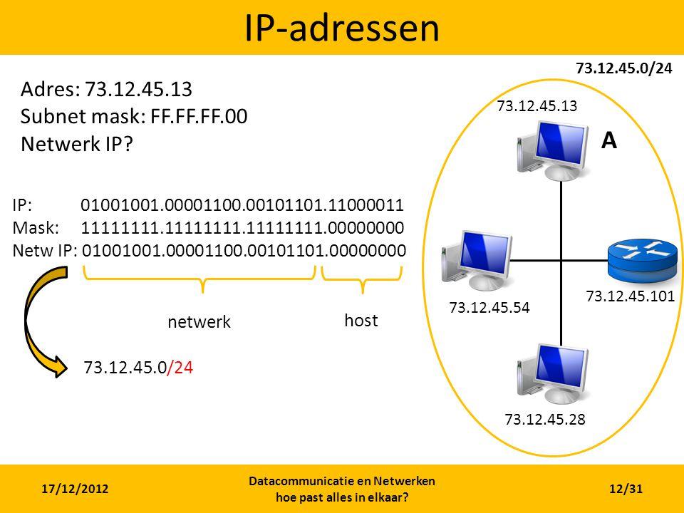 17/12/2012 Datacommunicatie en Netwerken hoe past alles in elkaar? 12/31 IP-adressen 73.12.45.28 73.12.45.54 73.12.45.13 73.12.45.101 A Adres: 73.12.4