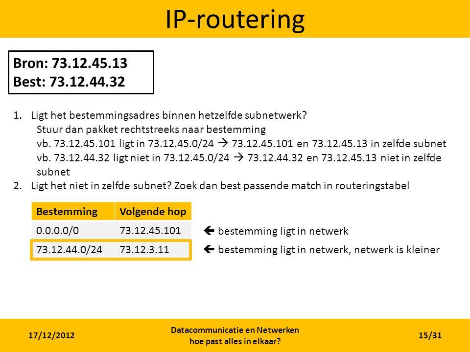 17/12/2012 Datacommunicatie en Netwerken hoe past alles in elkaar? 15/31 IP-routering Bron: 73.12.45.13 Best: 73.12.44.32 BestemmingVolgende hop 0.0.0