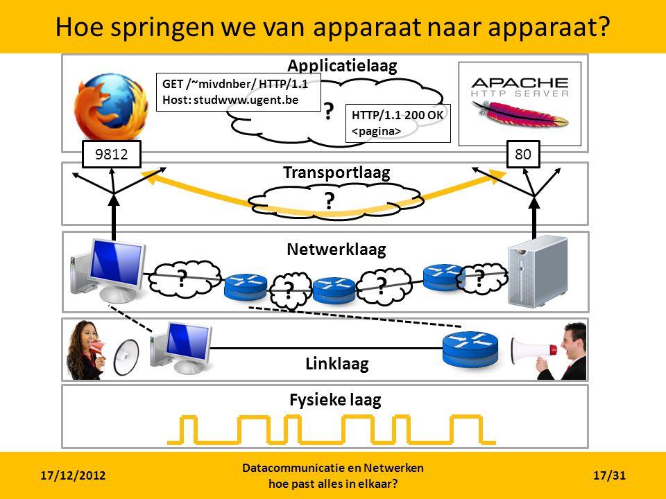 17/12/2012 Datacommunicatie en Netwerken hoe past alles in elkaar? 17/31 Hoe springen we van apparaat naar apparaat? Applicatie Transport Netwerk Link