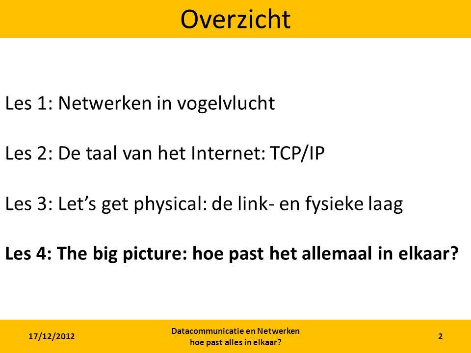 17/12/2012 Datacommunicatie en Netwerken hoe past alles in elkaar? 2 Overzicht Les 1: Netwerken in vogelvlucht Les 2: De taal van het Internet: TCP/IP