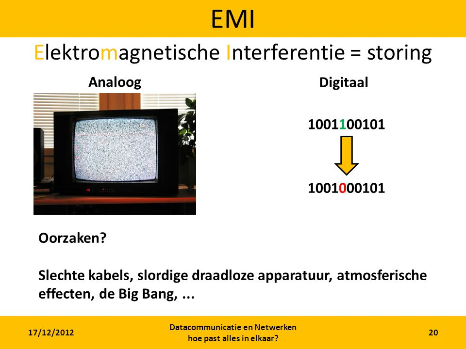 17/12/2012 Datacommunicatie en Netwerken hoe past alles in elkaar? 20 EMI Elektromagnetische Interferentie = storing Analoog Digitaal 1001100101 10010