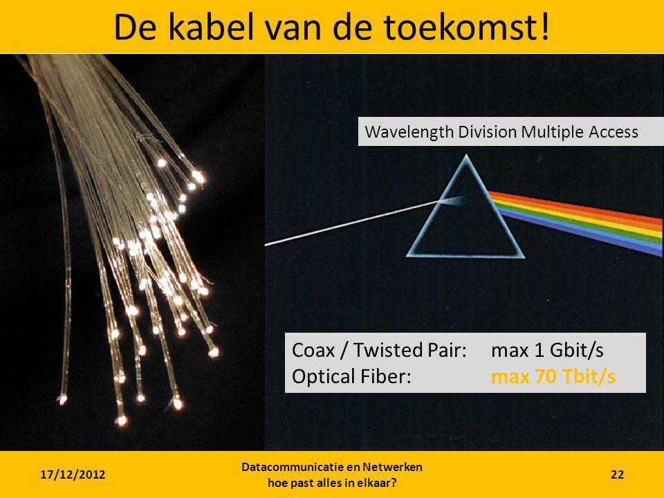 17/12/2012 Datacommunicatie en Netwerken hoe past alles in elkaar? 22 De kabel van de toekomst! Wavelength Division Multiple Access Coax / Twisted Pai