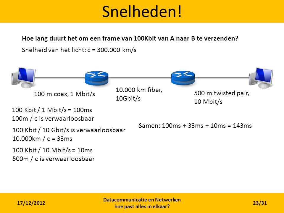 17/12/2012 Datacommunicatie en Netwerken hoe past alles in elkaar? 23/31 Snelheden! Hoe lang duurt het om een frame van 100Kbit van A naar B te verzen