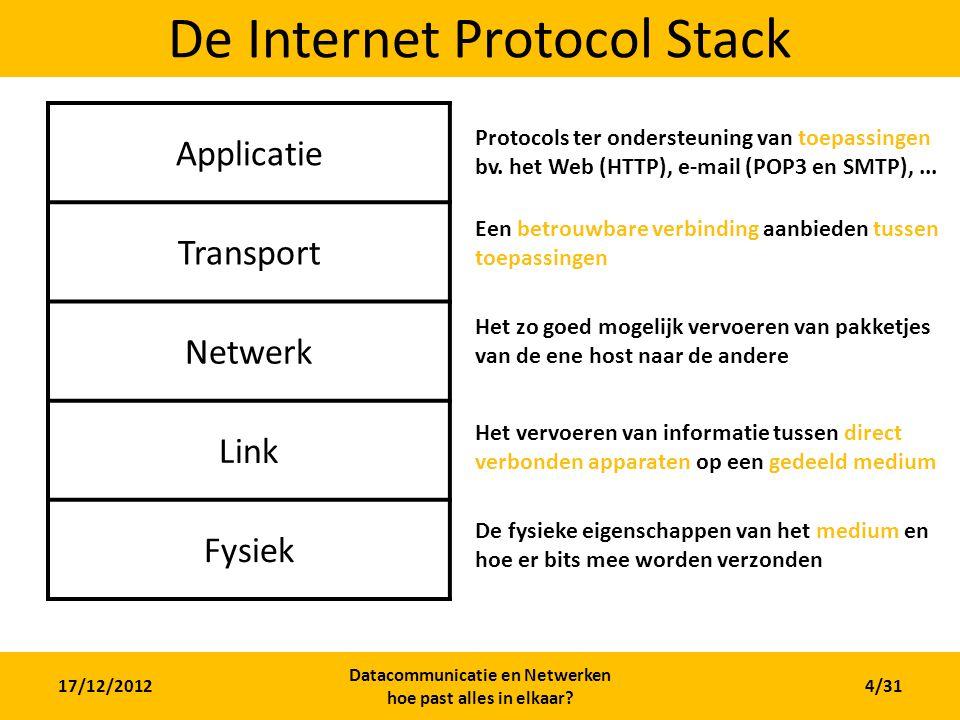 17/12/2012 Datacommunicatie en Netwerken hoe past alles in elkaar? 4/31 De Internet Protocol Stack Applicatie Transport Netwerk Link Fysiek Protocols