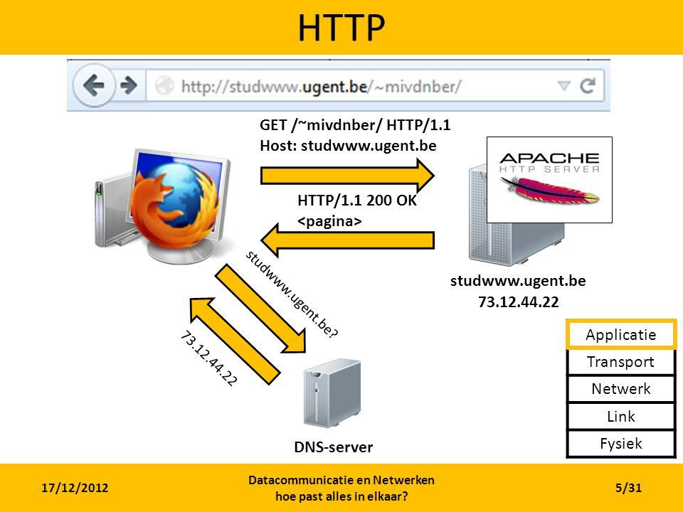 17/12/2012 Datacommunicatie en Netwerken hoe past alles in elkaar? 5/31 HTTP Applicatie Transport Netwerk Link Fysiek DNS-server studwww.ugent.be stud