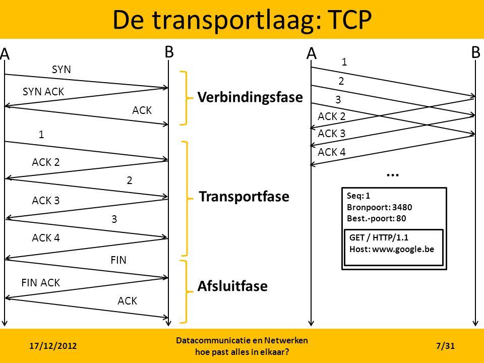 17/12/2012 Datacommunicatie en Netwerken hoe past alles in elkaar? 7/31 De transportlaag: TCP SYN A B SYN ACK ACK 1 ACK 2 2 ACK 3 3 ACK 4 Verbindingsf