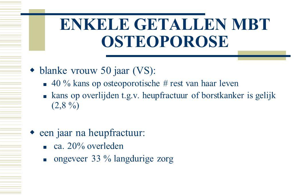 ENKELE GETALLEN MBT OSTEOPOROSE  blanke vrouw 50 jaar (VS): 40 % kans op osteoporotische # rest van haar leven kans op overlijden t.g.v.