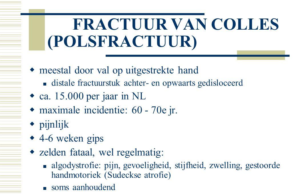 FRACTUUR VAN COLLES (POLSFRACTUUR)  meestal door val op uitgestrekte hand distale fractuurstuk achter- en opwaarts gedisloceerd  ca.