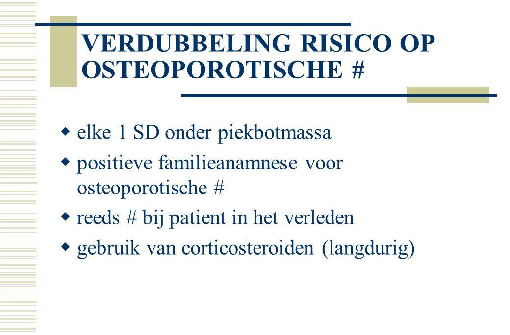 VERDUBBELING RISICO OP OSTEOPOROTISCHE #  elke 1 SD onder piekbotmassa  positieve familieanamnese voor osteoporotische #  reeds # bij patient in het verleden  gebruik van corticosteroiden (langdurig)