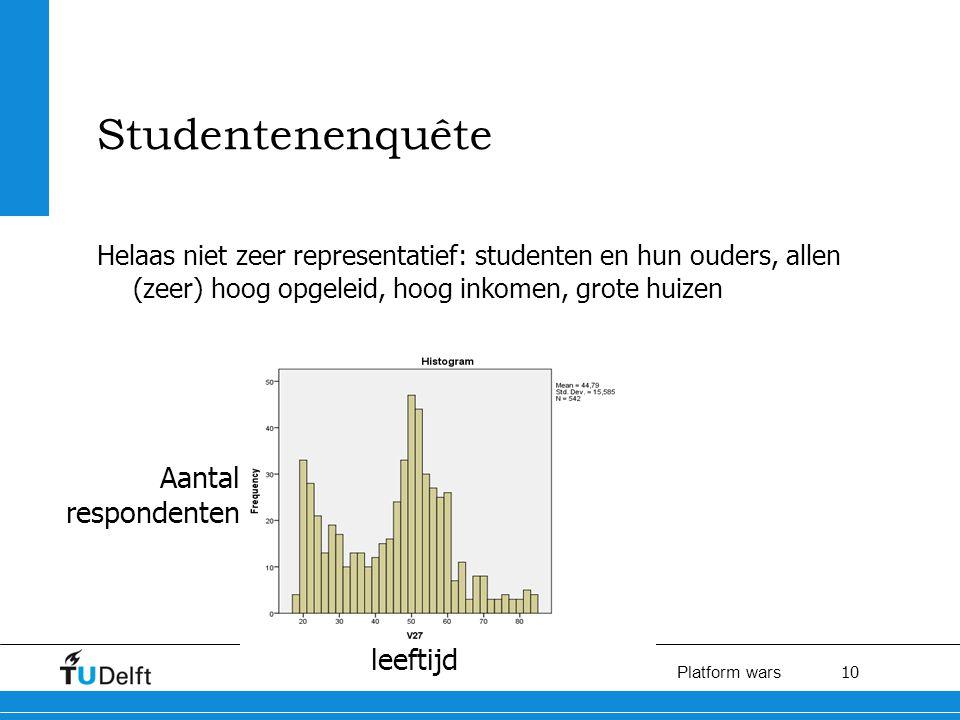 10 Platform wars Studentenenquête Helaas niet zeer representatief: studenten en hun ouders, allen (zeer) hoog opgeleid, hoog inkomen, grote huizen leeftijd Aantal respondenten