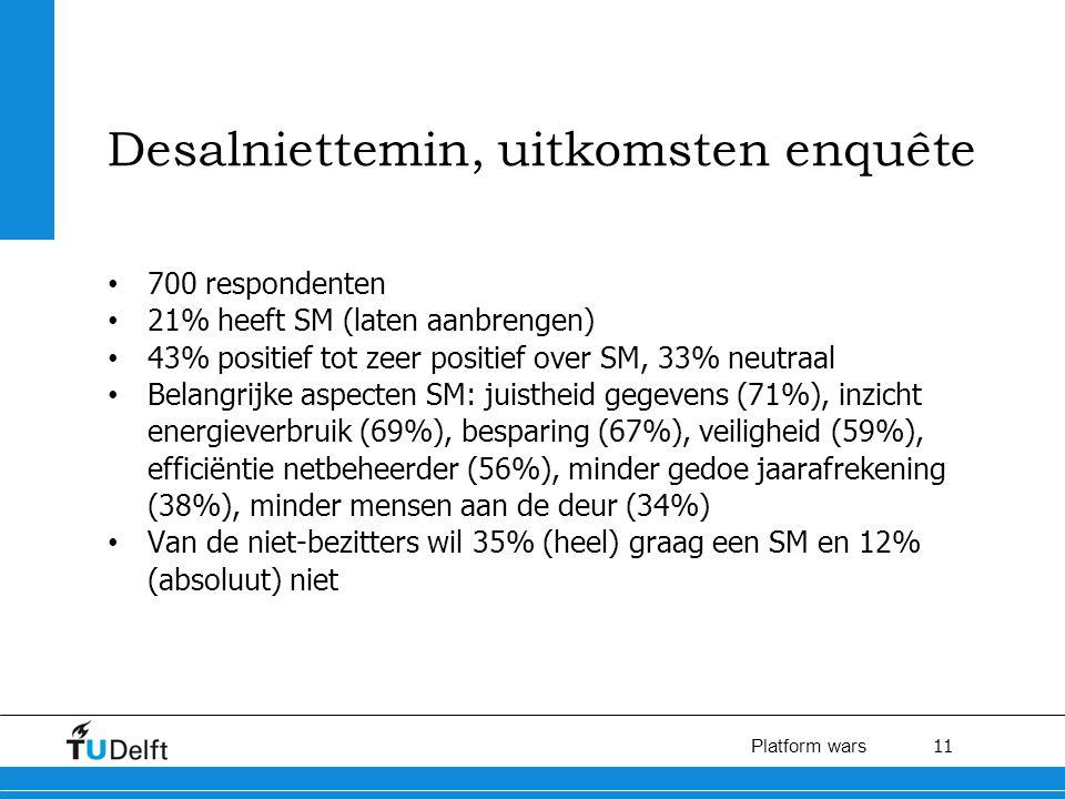 11 Platform wars Desalniettemin, uitkomsten enquête 700 respondenten 21% heeft SM (laten aanbrengen) 43% positief tot zeer positief over SM, 33% neutraal Belangrijke aspecten SM: juistheid gegevens (71%), inzicht energieverbruik (69%), besparing (67%), veiligheid (59%), efficiëntie netbeheerder (56%), minder gedoe jaarafrekening (38%), minder mensen aan de deur (34%) Van de niet-bezitters wil 35% (heel) graag een SM en 12% (absoluut) niet