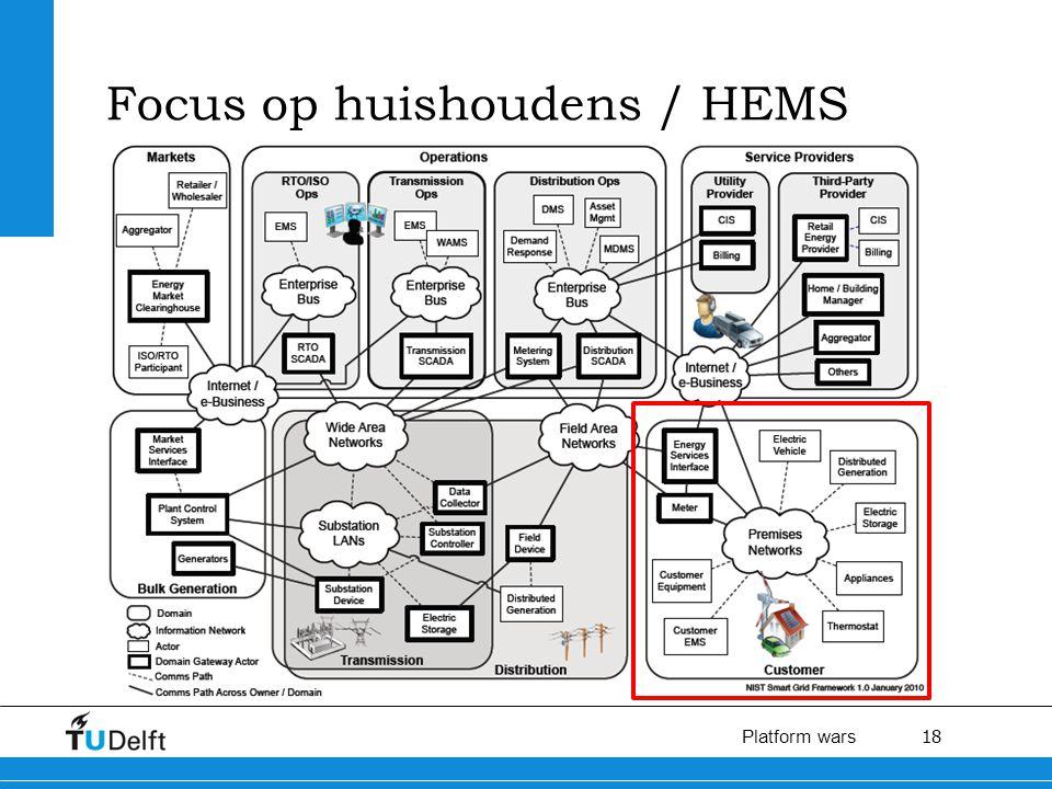 18 Platform wars Focus op huishoudens / HEMS